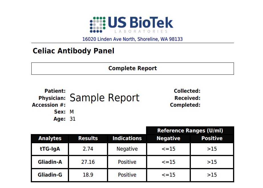 Food Allergy Panel Test Results Food Ideas